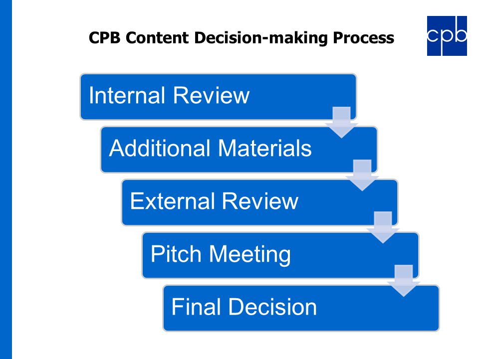 8 ` CPB Content Decision-making Process