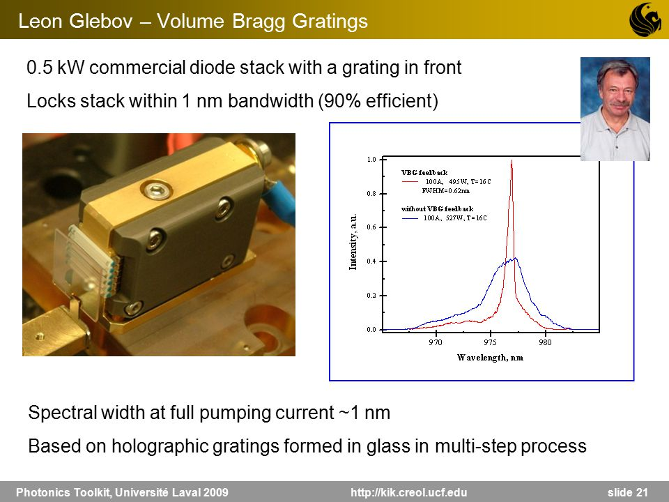 Photonics Toolkit, Université Laval 2009 http://kik.creol.ucf.edu slide 21 Spectral width at full pumping current ~1 nm Based on holographic gratings