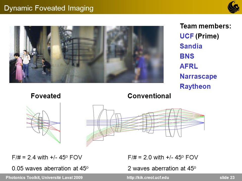Photonics Toolkit, Université Laval 2009 http://kik.creol.ucf.edu slide 23 F/# = 2.0 with +/- 45 o FOV 2 waves aberration at 45 o F/# = 2.4 with +/- 4