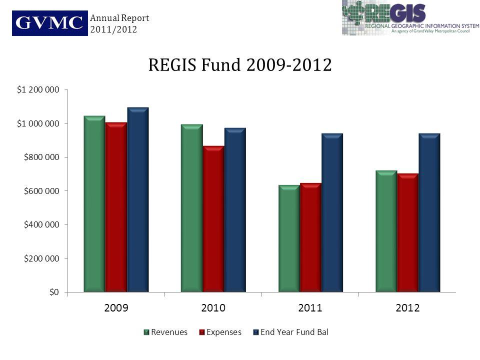 REGIS Fund 2009-2012 Annual Report 2011/2012