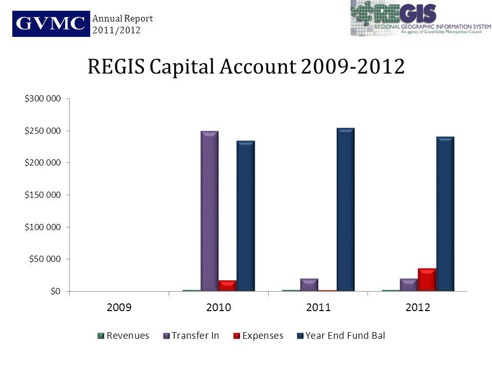 REGIS Capital Account 2009-2012 Annual Report 2011/2012