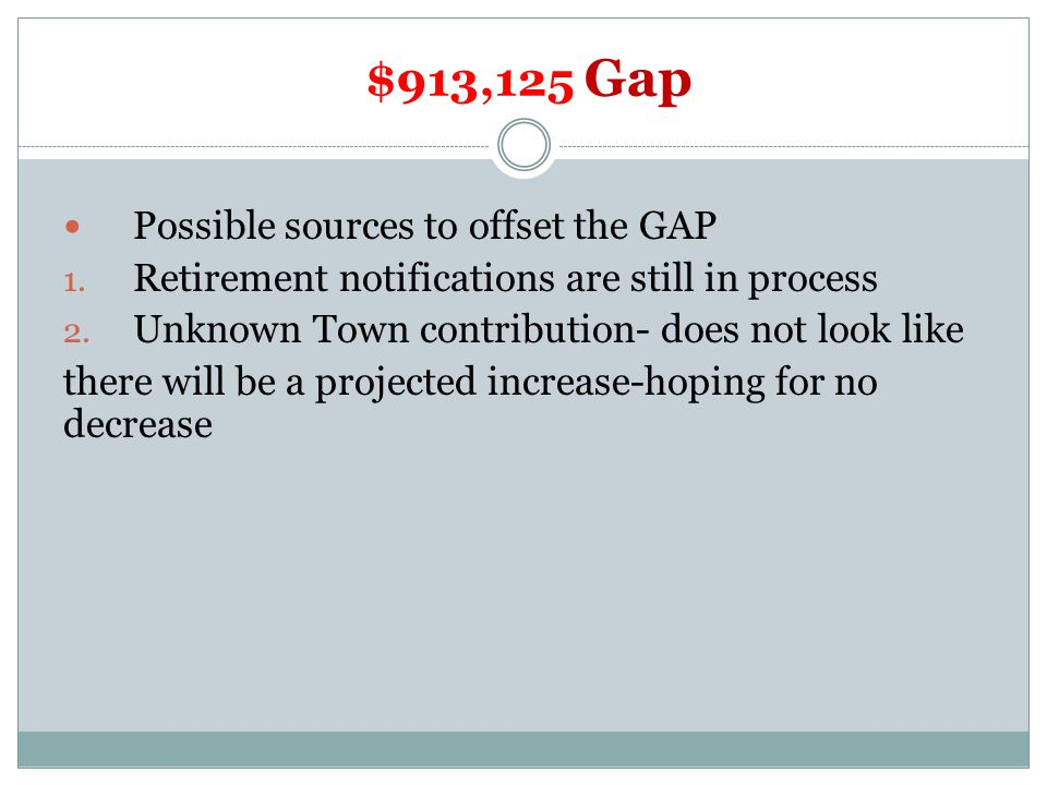 $913,125 Gap Possible sources to offset the GAP 1.