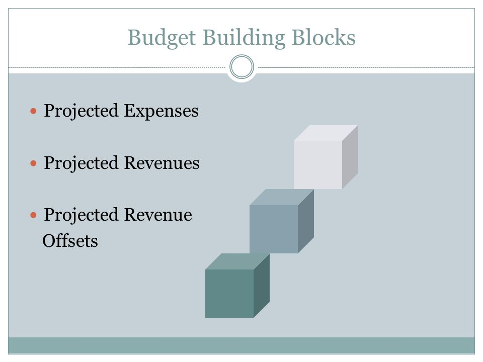 Budget Building Blocks Projected Expenses Projected Revenues Projected Revenue Offsets