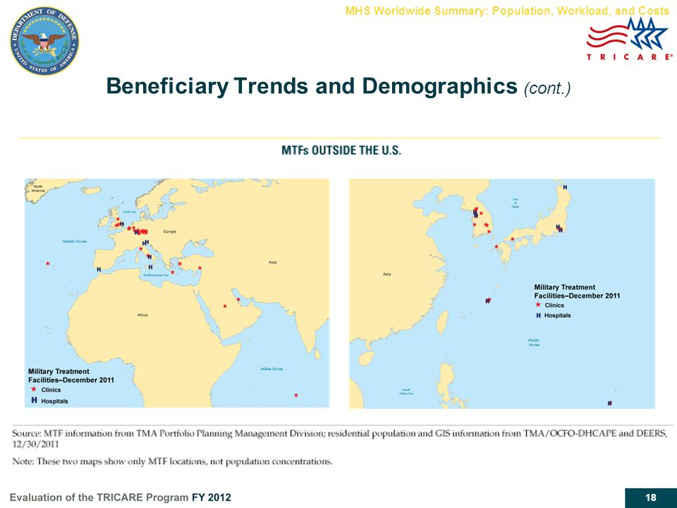 18 Beneficiary Trends and Demographics (cont.) MHS Worldwide Summary: Population, Workload, and Costs