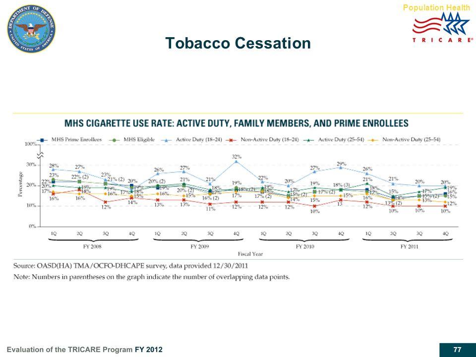 77 Tobacco Cessation Population Health