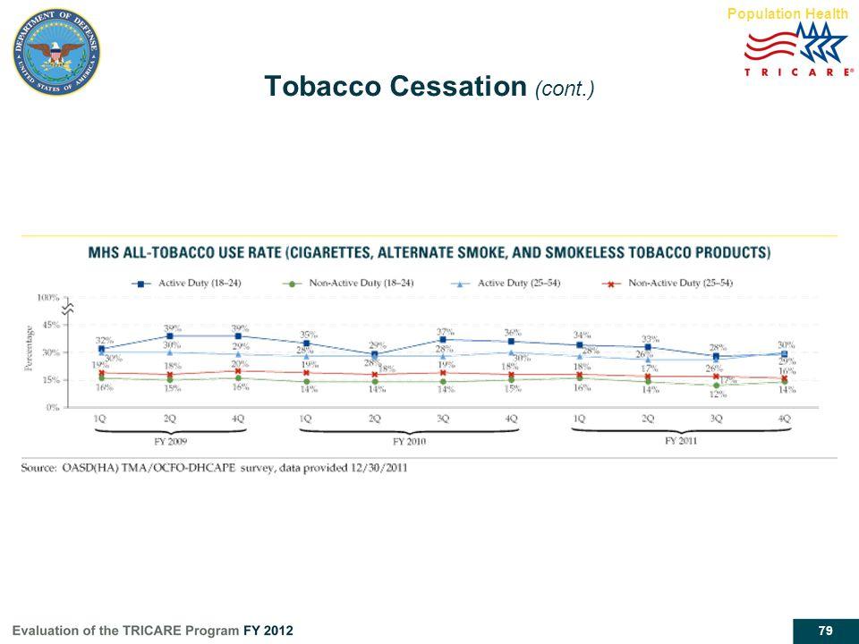 79 Tobacco Cessation (cont.) Population Health