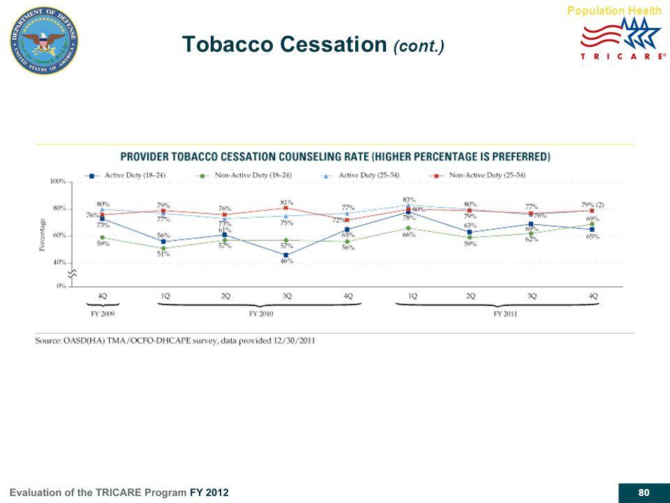 80 Population Health Tobacco Cessation (cont.)