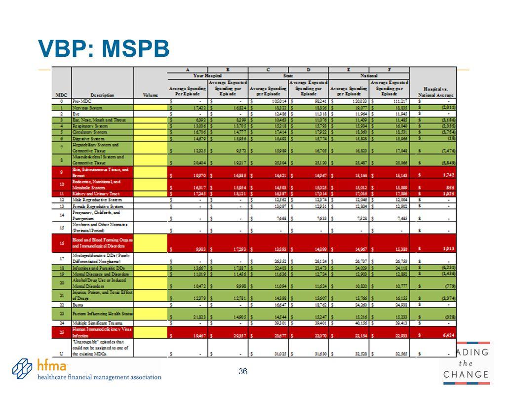 VBP: MSPB 36