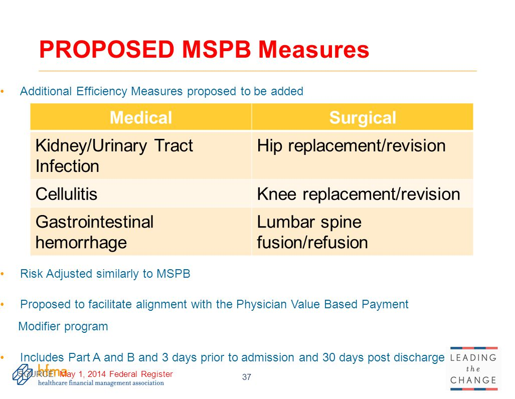 PROPOSED MSPB Measures 37 Additional Efficiency Measures proposed to be added Risk Adjusted similarly to MSPB Proposed to facilitate alignment with th