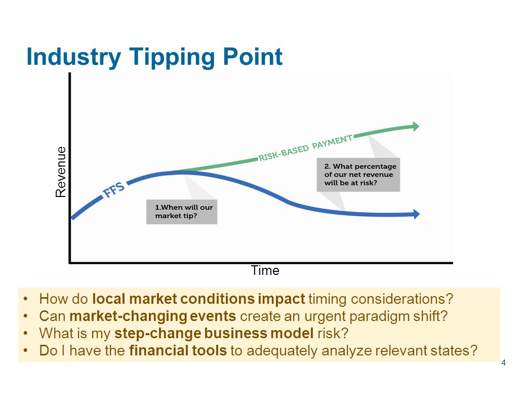 Industry Tipping Point 4 Revenue Time How do local market conditions impact timing considerations? Can market-changing events create an urgent paradig