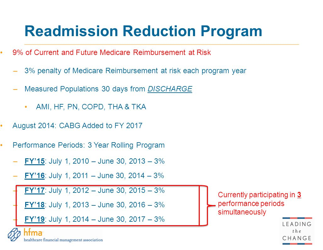 Readmission Reduction Program 9% of Current and Future Medicare Reimbursement at Risk –3% penalty of Medicare Reimbursement at risk each program year