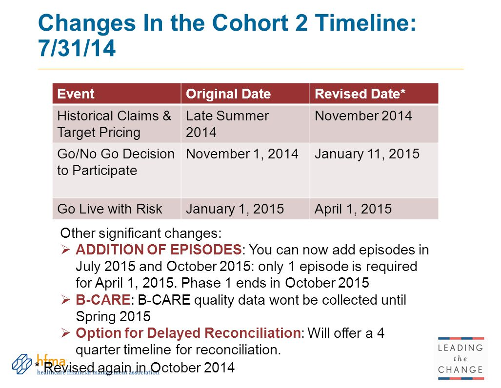 Changes In the Cohort 2 Timeline: 7/31/14 EventOriginal DateRevised Date* Historical Claims & Target Pricing Late Summer 2014 November 2014 Go/No Go D