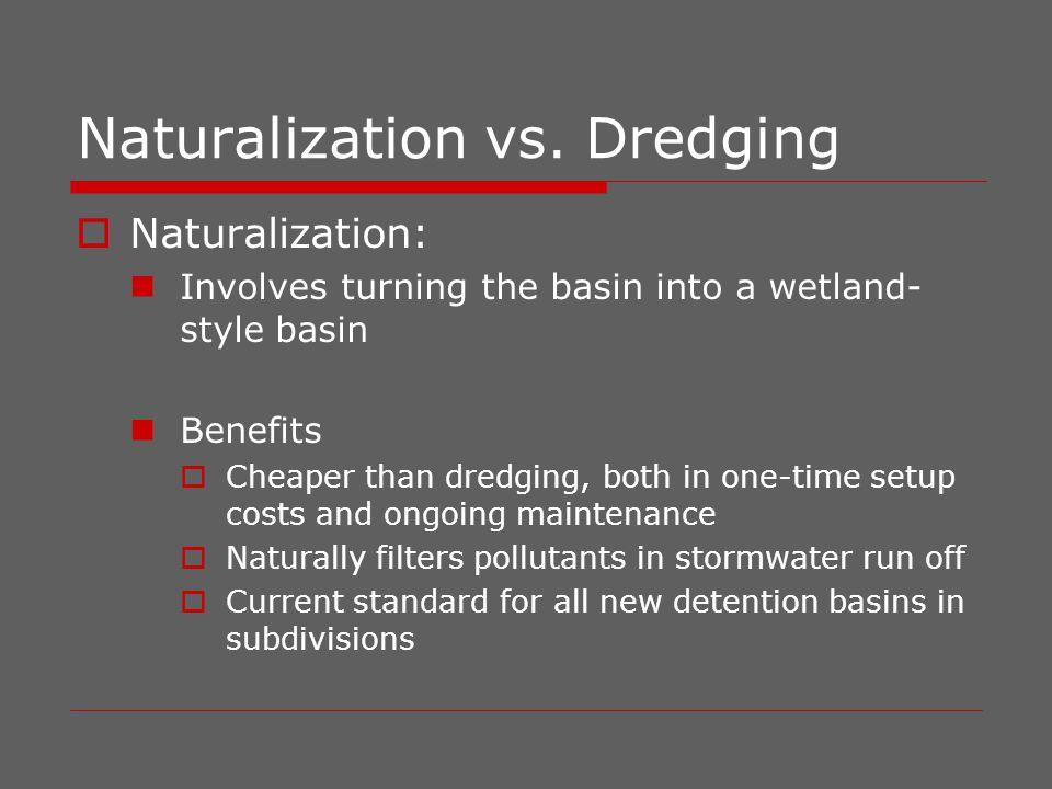 Naturalization drawback?