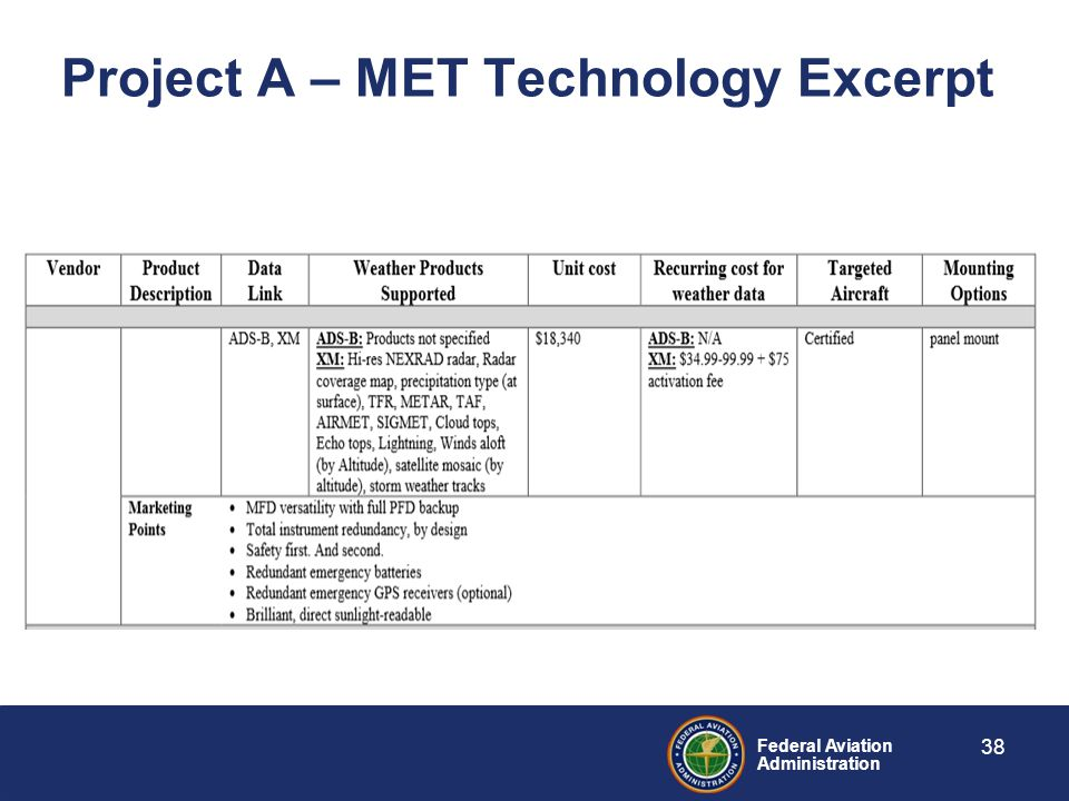 Federal Aviation Administration Project A – MET Technology Excerpt 38