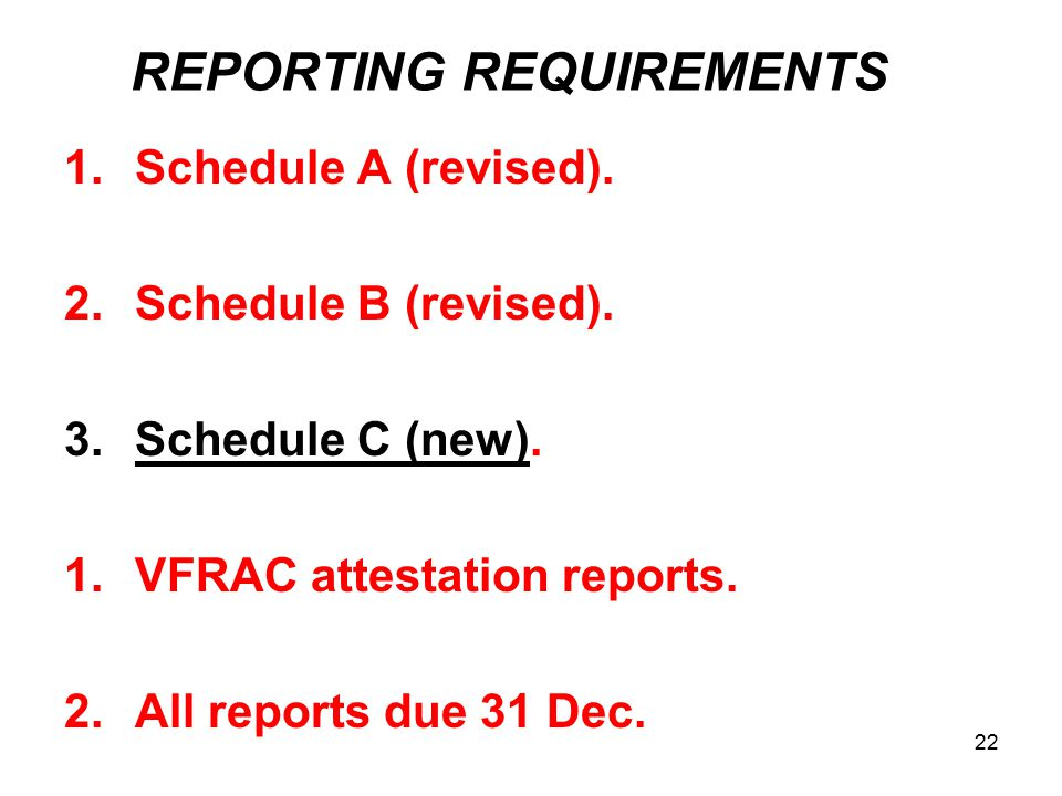 REPORTING REQUIREMENTS 1.Schedule A (revised). 2.Schedule B (revised). 3.Schedule C (new). 1.VFRAC attestation reports. 2.All reports due 31 Dec. 22