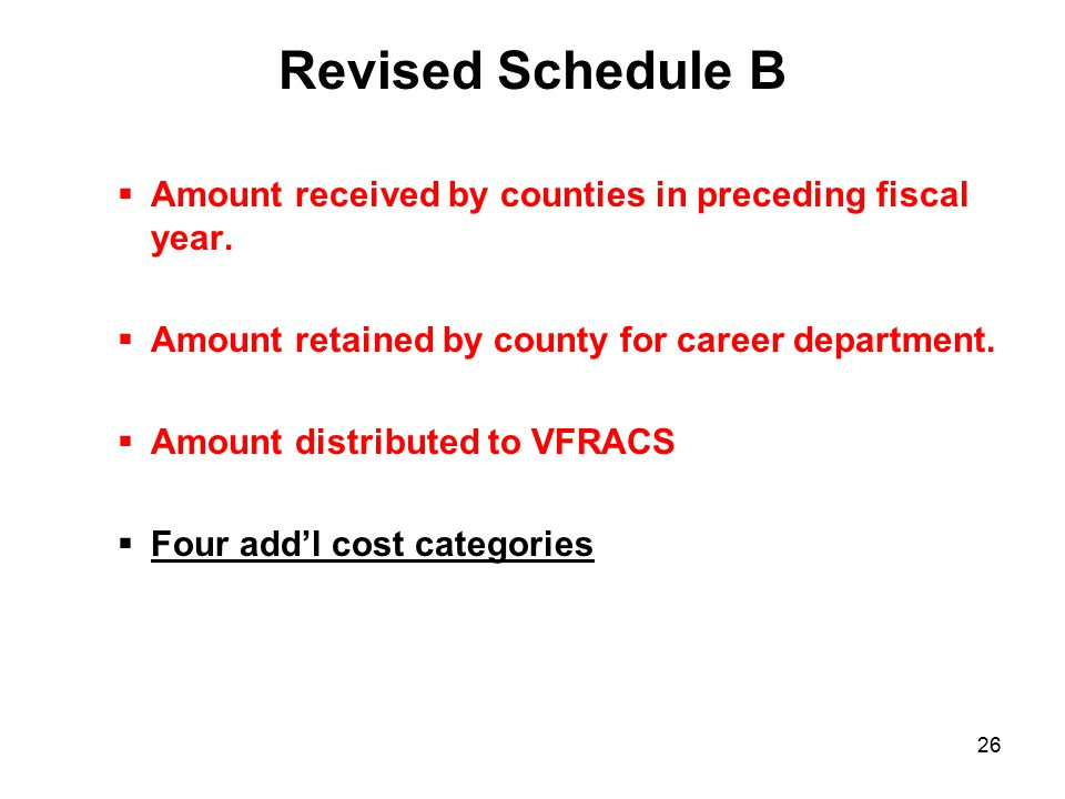 Revised Schedule B  Amount received by counties in preceding fiscal year.