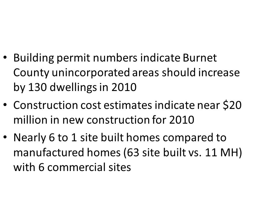 Building permit numbers indicate Burnet County unincorporated areas should increase by 130 dwellings in 2010 Construction cost estimates indicate near $20 million in new construction for 2010 Nearly 6 to 1 site built homes compared to manufactured homes (63 site built vs.