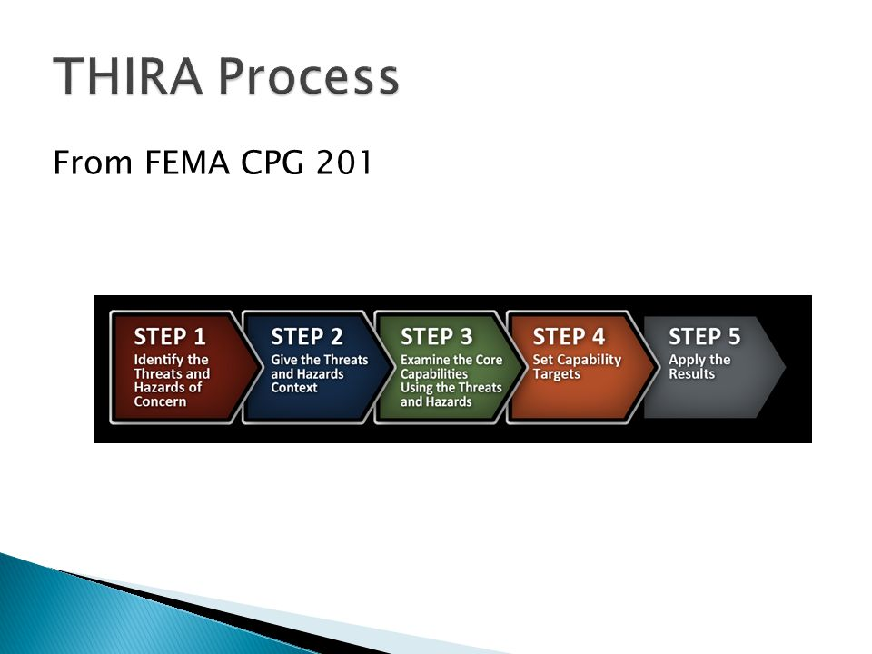 From FEMA CPG 201