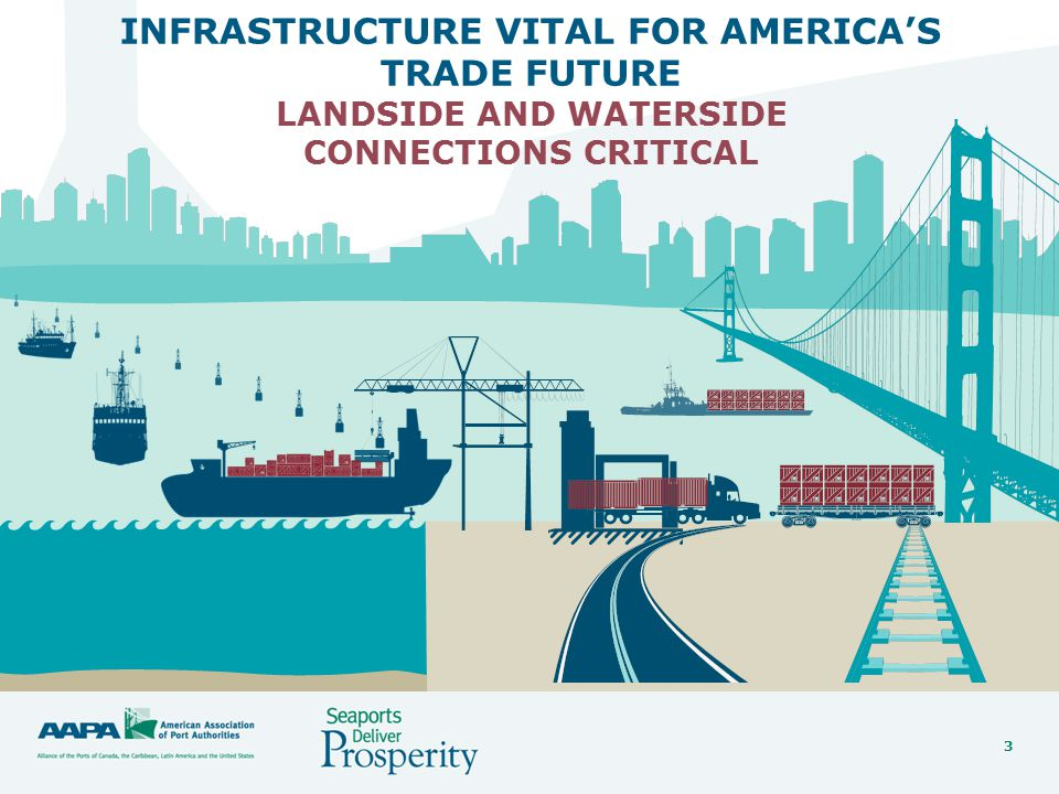 14 Our Message Investments in seaports are an essential, effective utilization of limited resources, paying dividends through increased trade and commerce, long-term job creation, economic vitality, and sizable tax revenues.