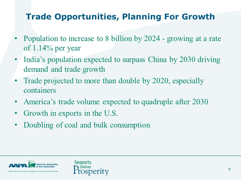 5 Trade Opportunities, Planning For Growth Population to increase to 8 billion by 2024 - growing at a rate of 1.14% per year India's population expect