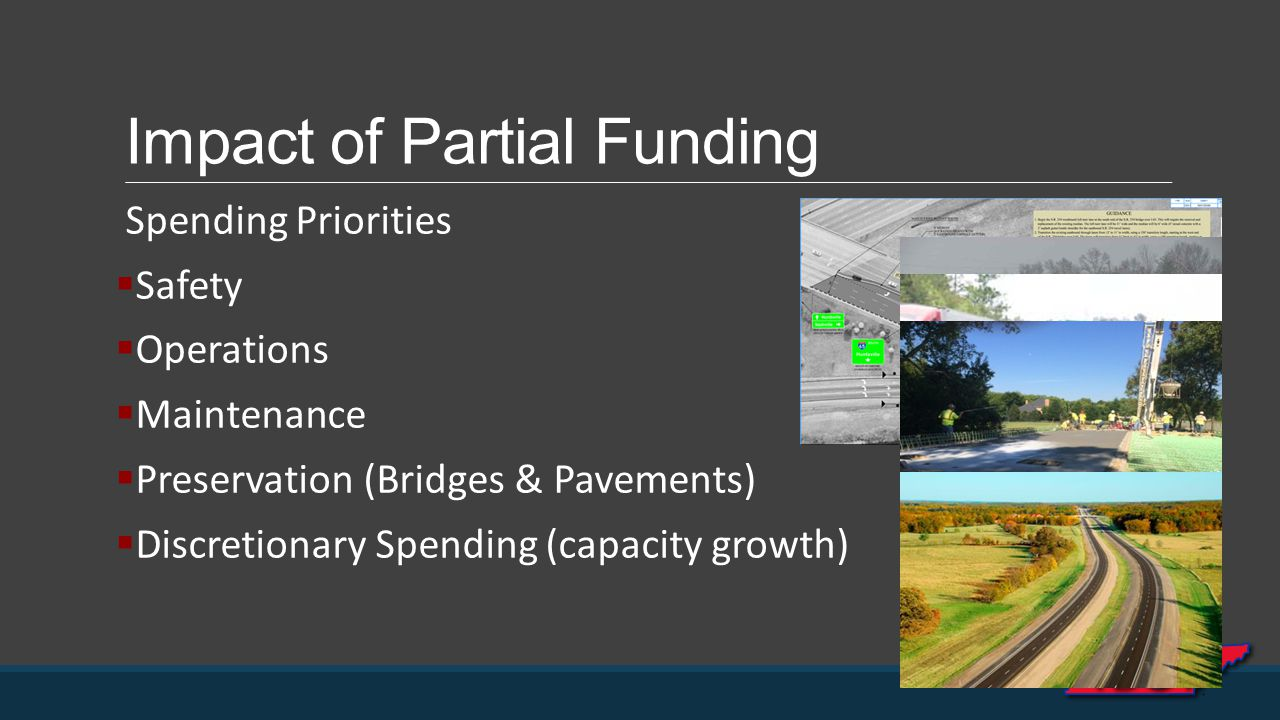 Impact of Partial Funding Spending Priorities  Safety  Operations  Maintenance  Preservation (Bridges & Pavements)  Discretionary Spending (capacity growth)