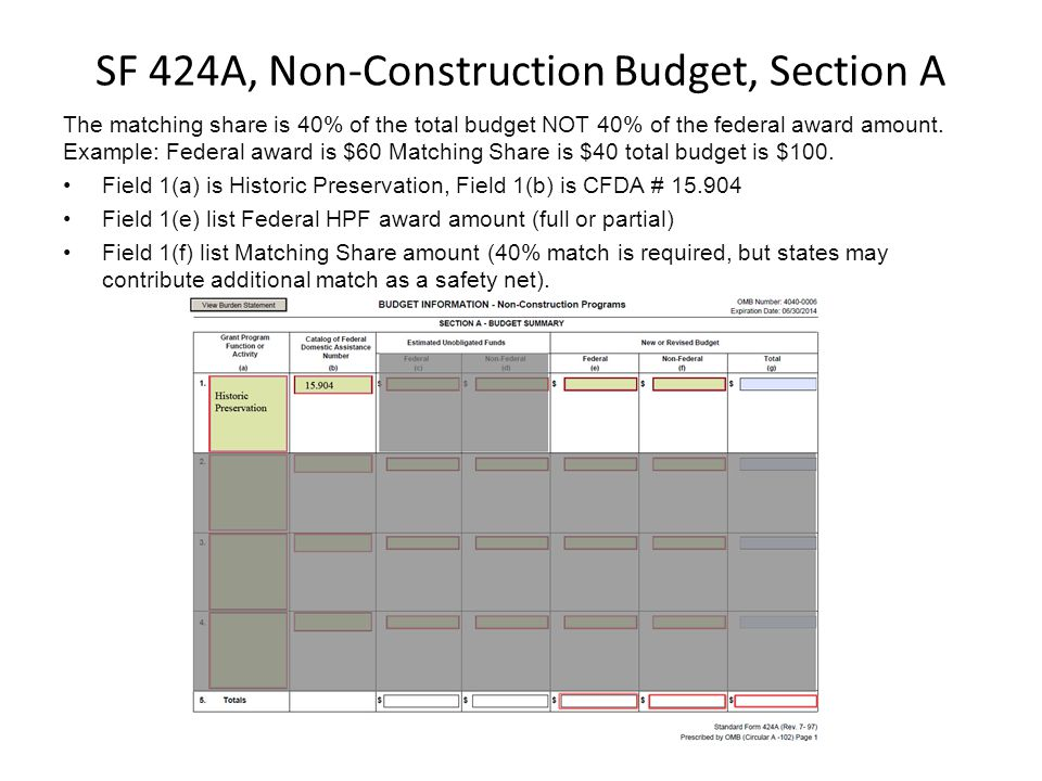 SF 424A, Non-Construction Budget, Section A The matching share is 40% of the total budget NOT 40% of the federal award amount. Example: Federal award