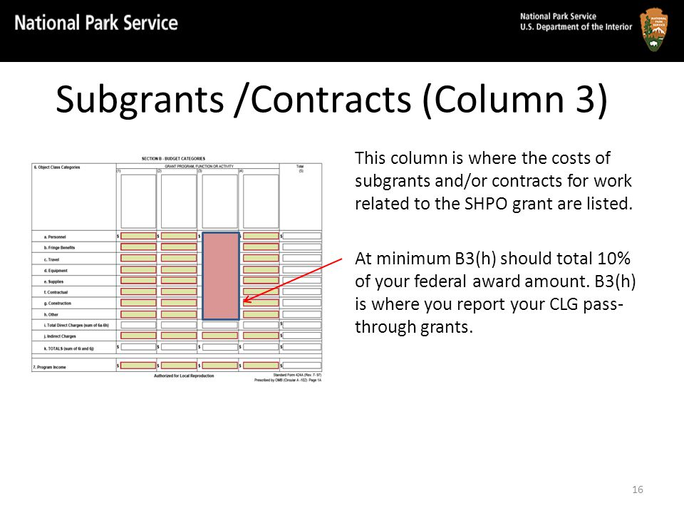 Subgrants /Contracts (Column 3) This column is where the costs of subgrants and/or contracts for work related to the SHPO grant are listed. At minimum