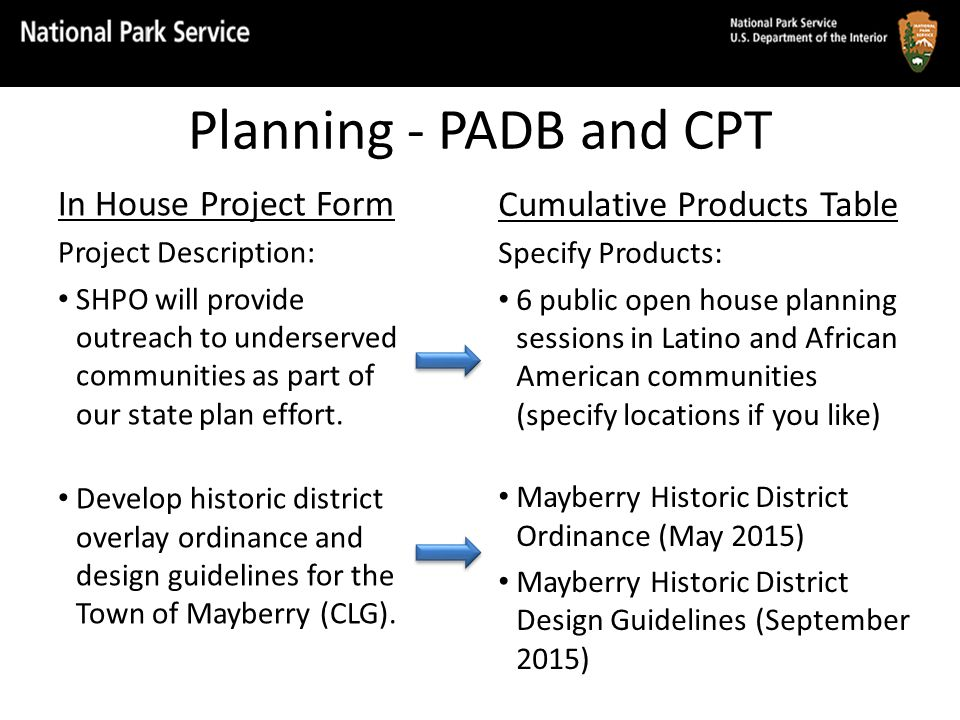 Planning - PADB and CPT In House Project Form Project Description: SHPO will provide outreach to underserved communities as part of our state plan eff