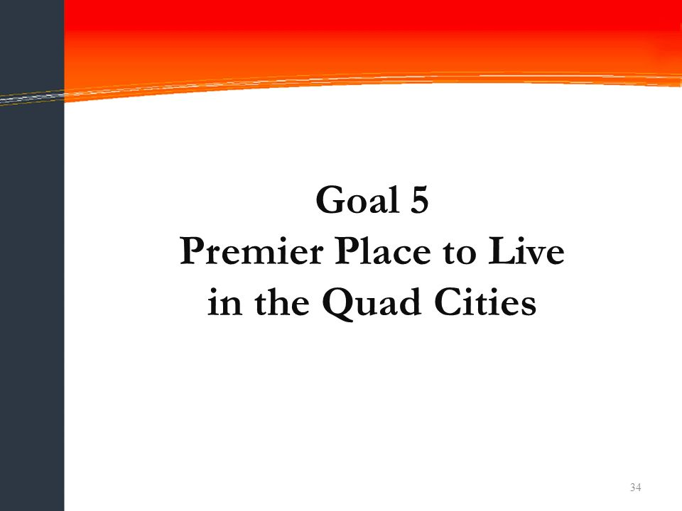 34 Goal 5 Premier Place to Live in the Quad Cities