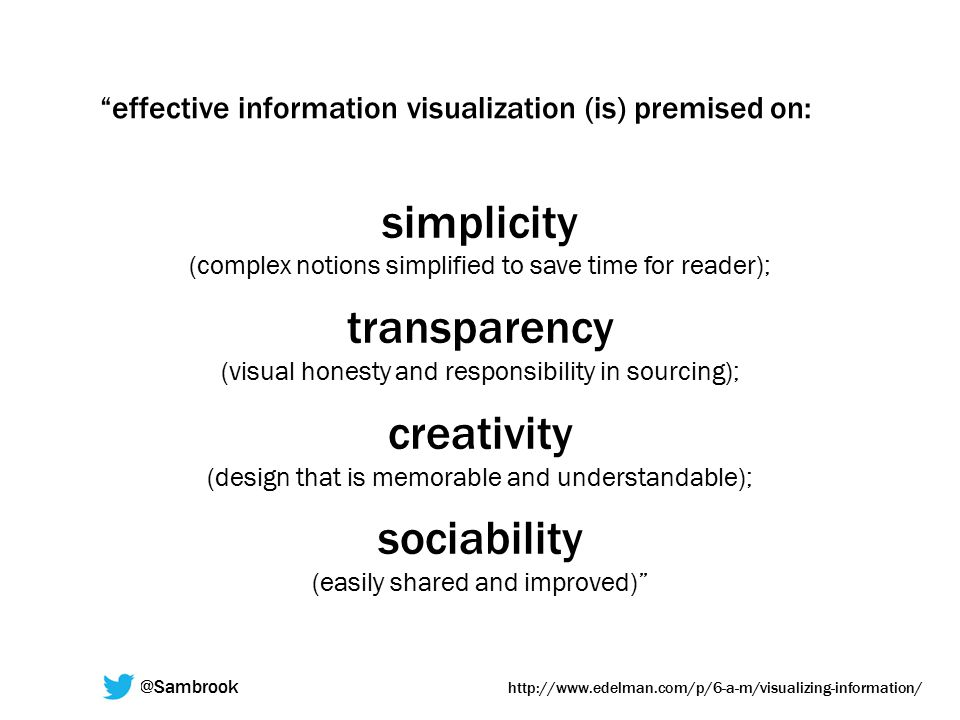 effective information visualization (is) premised on: simplicity (complex notions simplified to save time for reader); transparency (visual honesty and responsibility in sourcing); creativity (design that is memorable and understandable); sociability (easily shared and improved) http://www.edelman.com/p/6-a-m/visualizing-information/ @Sambrook