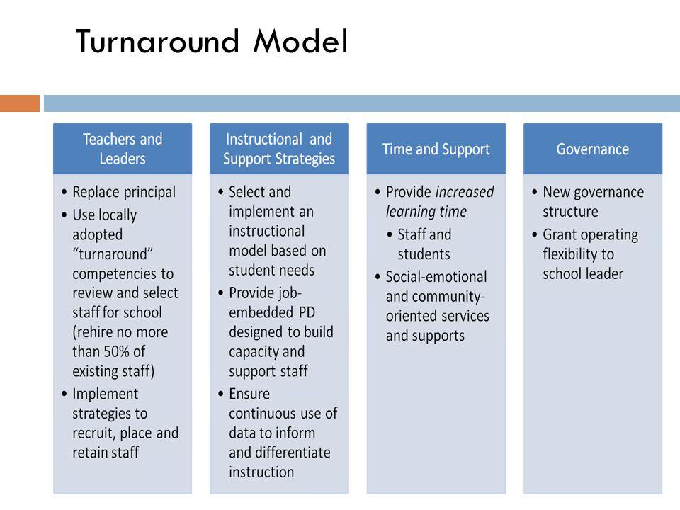 Turnaround Model 11