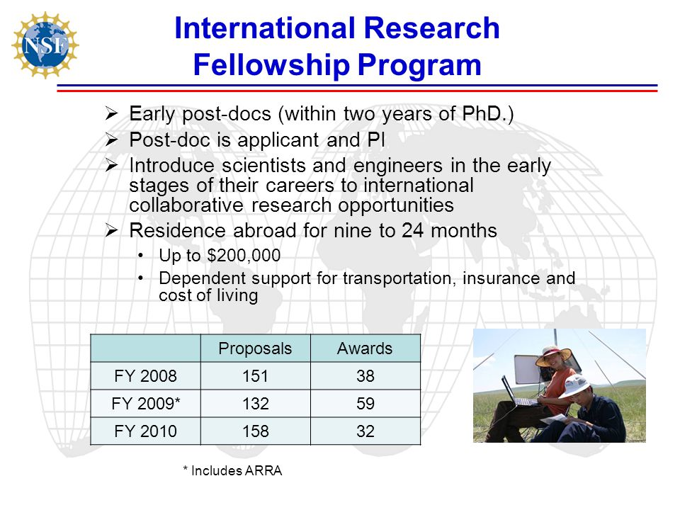 International Research Fellowship Program  Early post-docs (within two years of PhD.)  Post-doc is applicant and PI  Introduce scientists and engineers in the early stages of their careers to international collaborative research opportunities  Residence abroad for nine to 24 months Up to $200,000 Dependent support for transportation, insurance and cost of living ProposalsAwards FY 200815138 FY 2009*13259 FY 201015832 * Includes ARRA