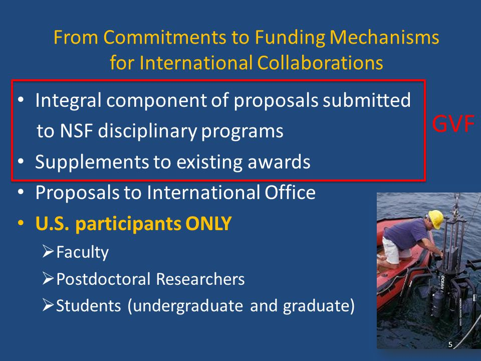 From Commitments to Funding Mechanisms for International Collaborations Integral component of proposals submitted to NSF disciplinary programs Supplements to existing awards Proposals to International Office U.S.