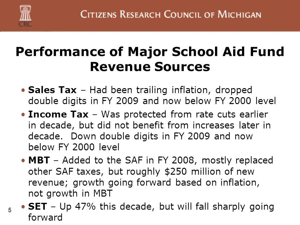 Performance of Major School Aid Fund Revenue Sources Sales Tax – Had been trailing inflation, dropped double digits in FY 2009 and now below FY 2000 level Income Tax – Was protected from rate cuts earlier in decade, but did not benefit from increases later in decade.