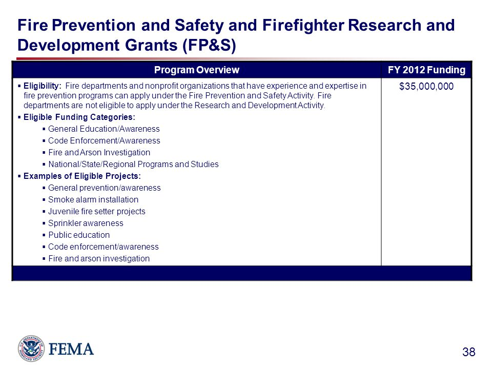 Fire Prevention and Safety and Firefighter Research and Development Grants (FP&S) 38 Program OverviewFY 2012 Funding  Eligibility: Fire departments and nonprofit organizations that have experience and expertise in fire prevention programs can apply under the Fire Prevention and Safety Activity.