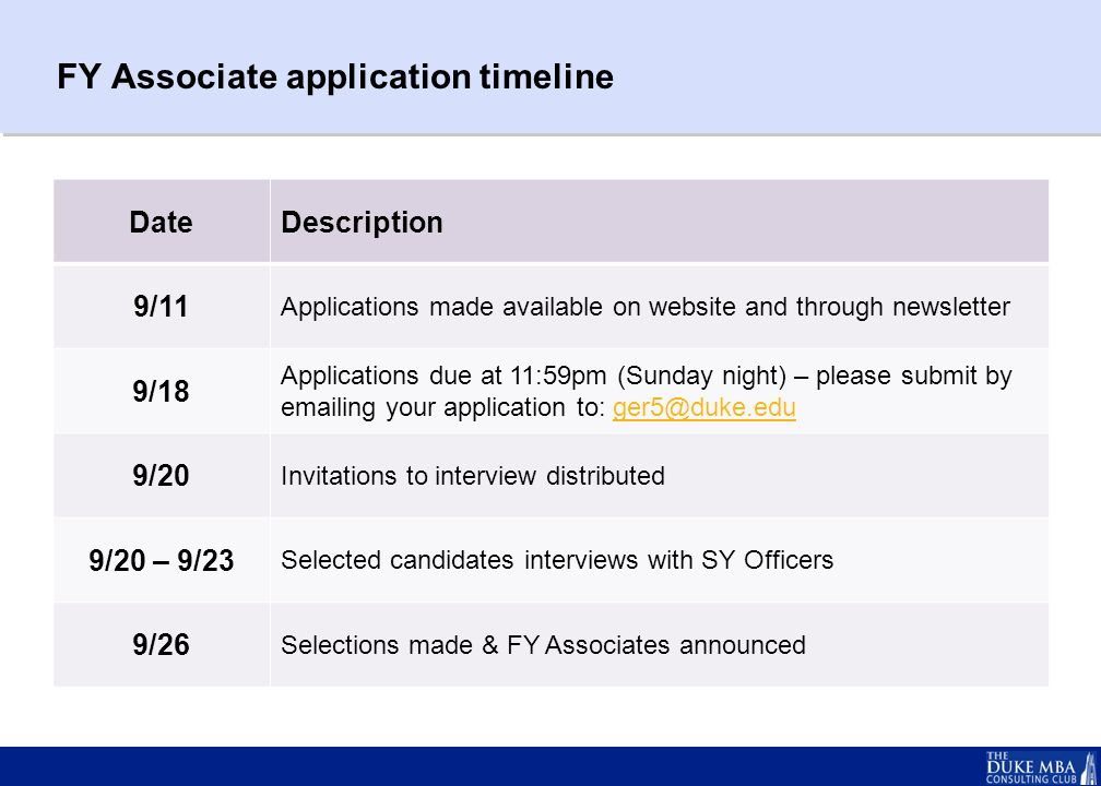 FY Associate application timeline DateDescription 9/11 Applications made available on website and through newsletter 9/18 Applications due at 11:59pm