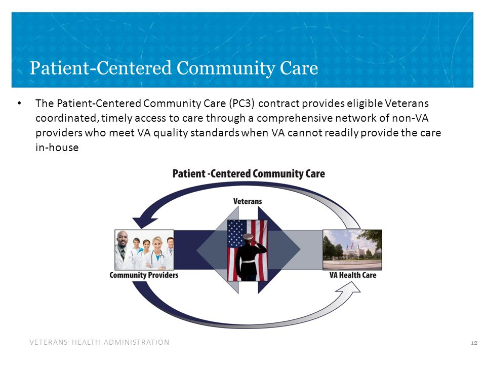 VETERANS HEALTH ADMINISTRATION Patient-Centered Community Care The Patient-Centered Community Care (PC3) contract provides eligible Veterans coordinated, timely access to care through a comprehensive network of non-VA providers who meet VA quality standards when VA cannot readily provide the care in-house 12