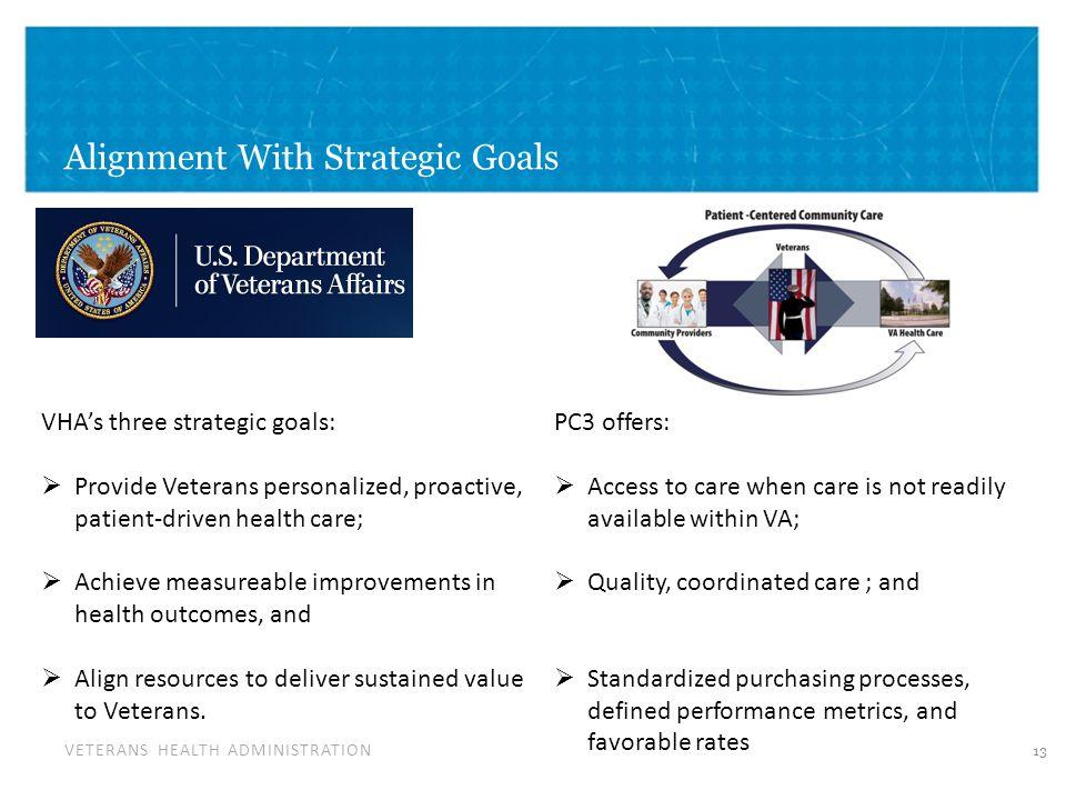 VETERANS HEALTH ADMINISTRATION Alignment With Strategic Goals 13 VHA's three strategic goals:  Provide Veterans personalized, proactive, patient-driv