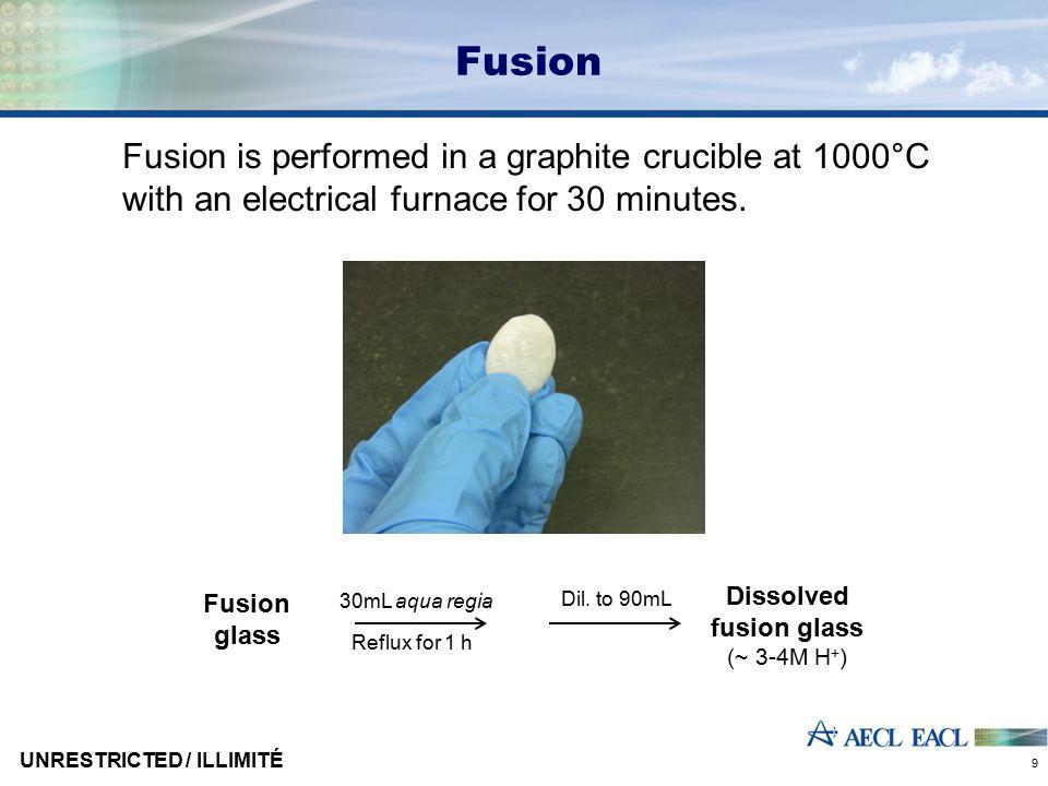 Flocculation PEGElimination 150093±2 200093±3 600093±2 3500093±2 Table 2 : Elimination (%) of silica by different PEG via flocculation UNRESTRICTED / ILLIMITÉ 10