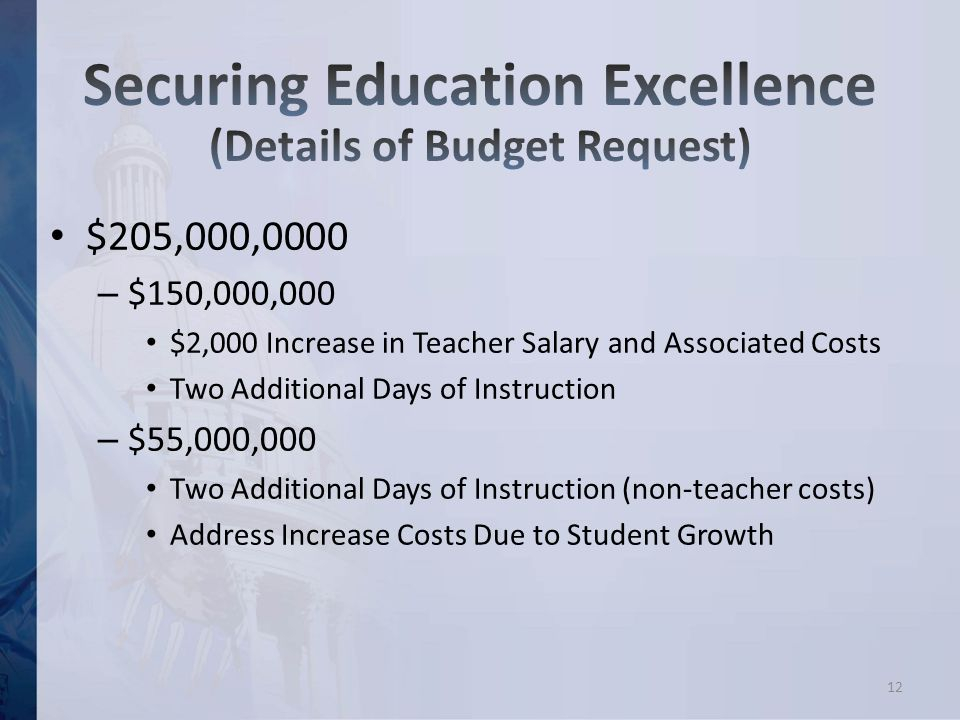 $205,000,0000 – $150,000,000 $2,000 Increase in Teacher Salary and Associated Costs Two Additional Days of Instruction – $55,000,000 Two Additional Da