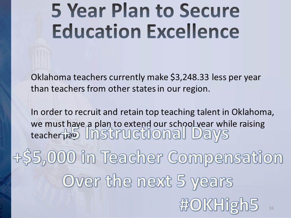 16 Oklahoma teachers currently make $3,248.33 less per year than teachers from other states in our region. In order to recruit and retain top teaching