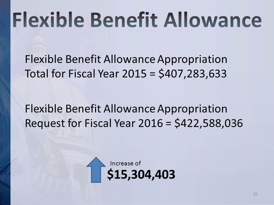 Flexible Benefit Allowance Appropriation Total for Fiscal Year 2015 = $407,283,633 Flexible Benefit Allowance Appropriation Request for Fiscal Year 20