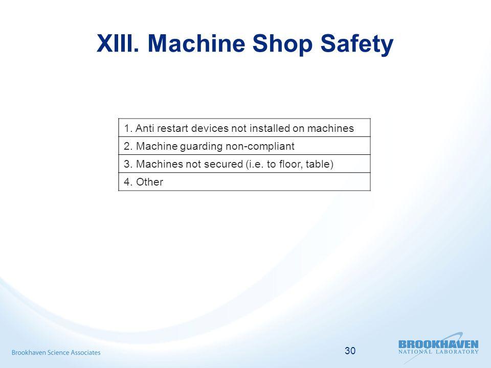 30 XIII. Machine Shop Safety 1. Anti restart devices not installed on machines 2.