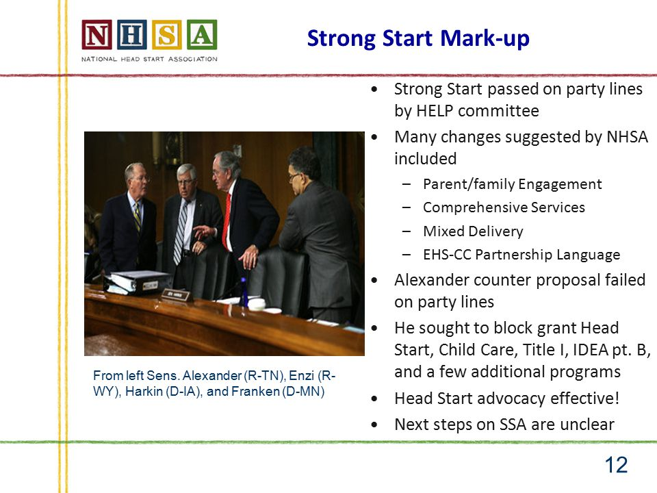 Strong Start Mark-up 12 Strong Start passed on party lines by HELP committee Many changes suggested by NHSA included –Parent/family Engagement –Comprehensive Services –Mixed Delivery –EHS-CC Partnership Language Alexander counter proposal failed on party lines He sought to block grant Head Start, Child Care, Title I, IDEA pt.