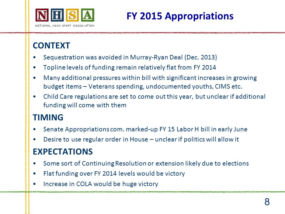 FY 2015 Appropriations CONTEXT Sequestration was avoided in Murray-Ryan Deal (Dec.
