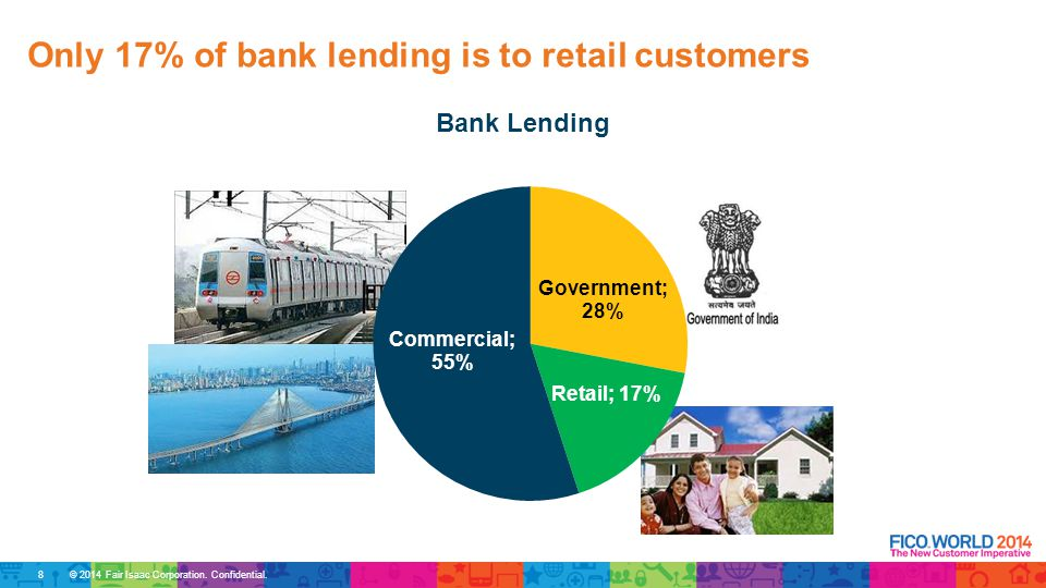 © 2014 Fair Isaac Corporation. Confidential. Only 17% of bank lending is to retail customers 8 Bank Lending