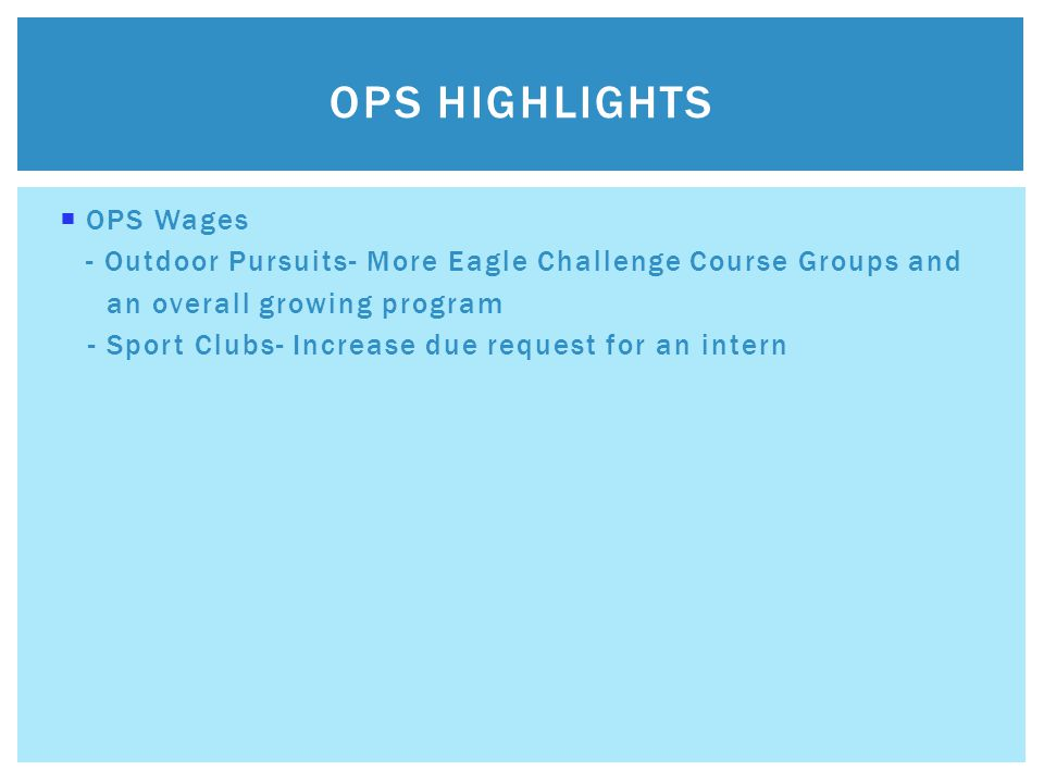  OPS Wages - Outdoor Pursuits- More Eagle Challenge Course Groups and an overall growing program - Sport Clubs- Increase due request for an intern OPS HIGHLIGHTS