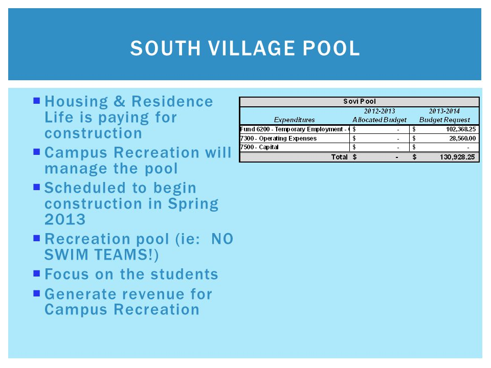  Housing & Residence Life is paying for construction  Campus Recreation will manage the pool  Scheduled to begin construction in Spring 2013  Recreation pool (ie: NO SWIM TEAMS!)  Focus on the students  Generate revenue for Campus Recreation SOUTH VILLAGE POOL