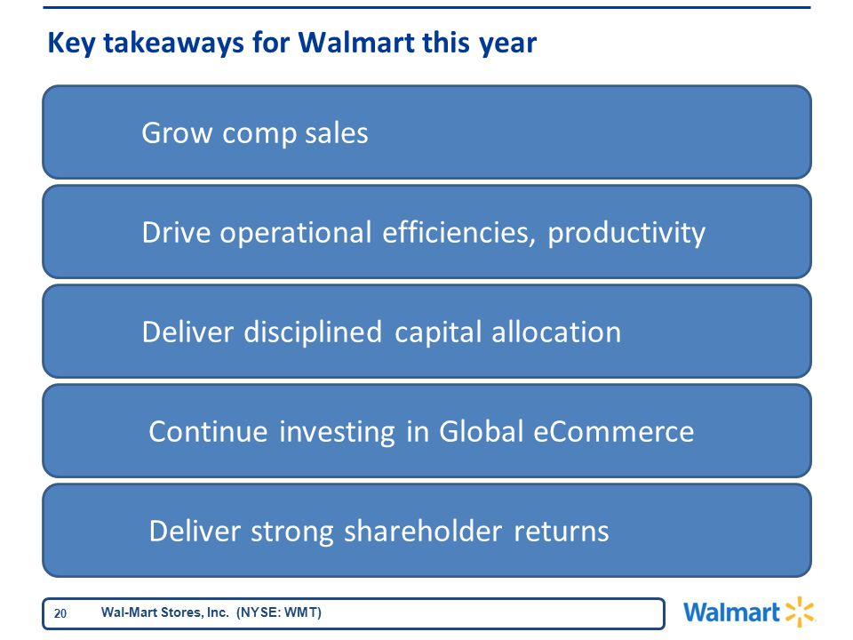 Wal-Mart Stores, Inc. (NYSE: WMT) 20 Key takeaways for Walmart this year Grow comp sales Drive operational efficiencies, productivity Deliver discipli