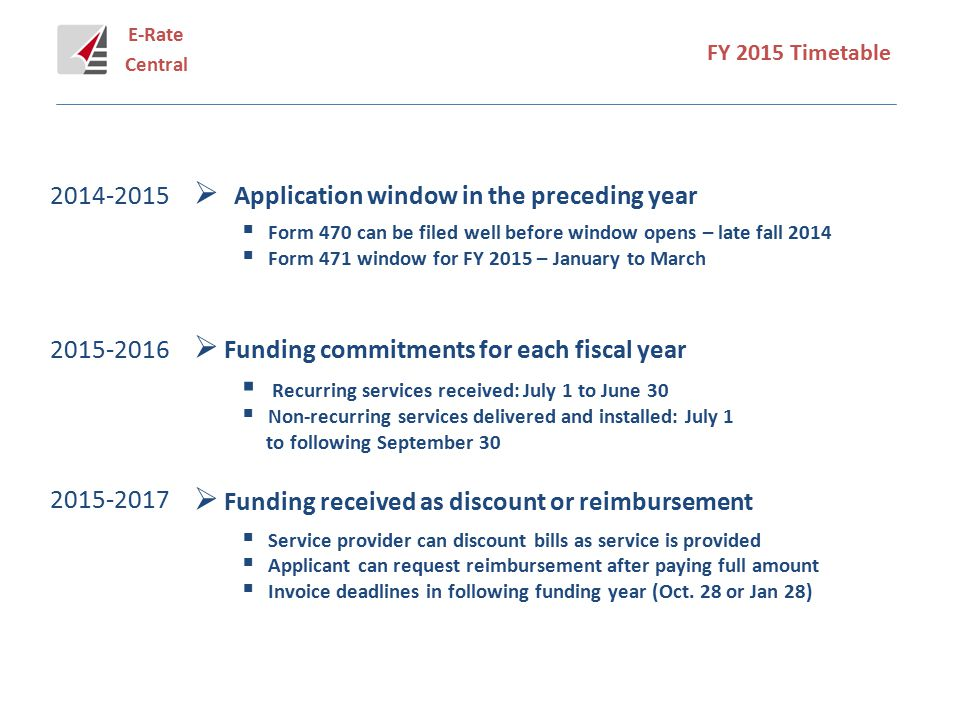 E-Rate Central FY 2015 Timetable  Application window in the preceding year  Form 470 can be filed well before window opens – late fall 2014  Form 471 window for FY 2015 – January to March  Funding commitments for each fiscal year  Recurring services received: July 1 to June 30  Non-recurring services delivered and installed: July 1 to following September 30  Funding received as discount or reimbursement  Service provider can discount bills as service is provided  Applicant can request reimbursement after paying full amount  Invoice deadlines in following funding year (Oct.